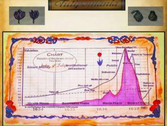 Tulip mania price chart